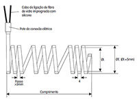 Resistência Microtubular Blindada